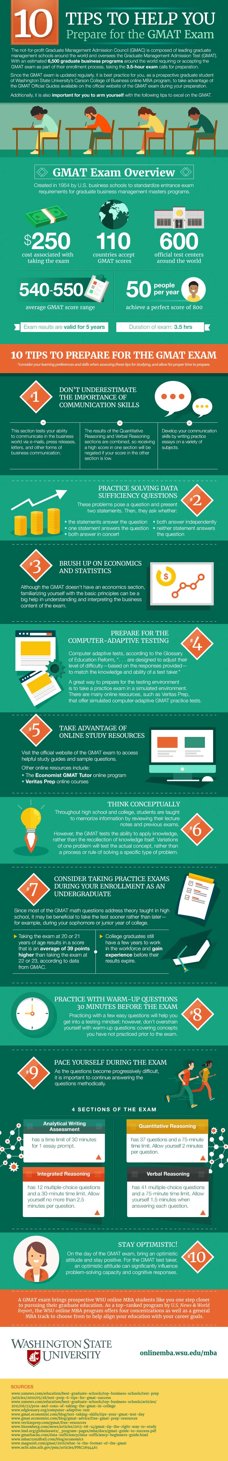 WSUMBA3_10-Tips_to_Prepare_for_the_GMAT_Exam-102417_final
